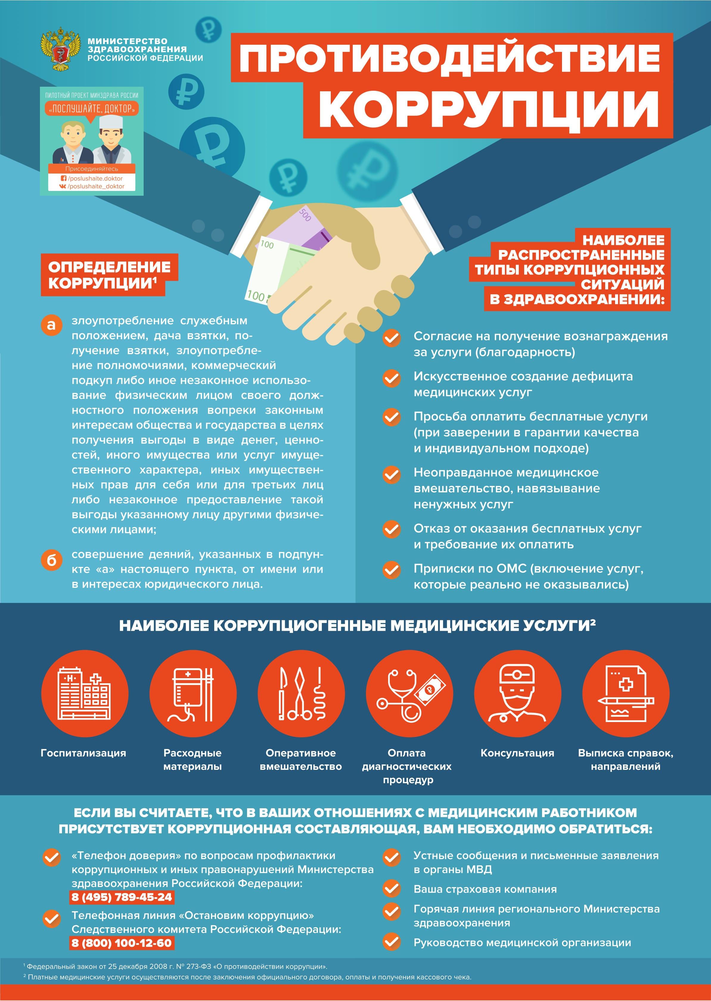 Плакат Противодейстиве коррупции